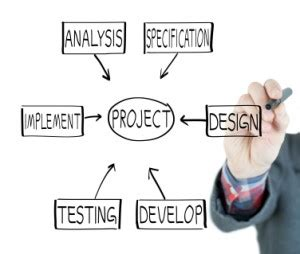 do small business owners need project management