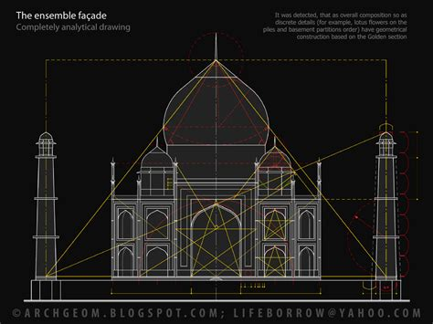 golden section dimensions archgeom golden section in the taj mahal architecture