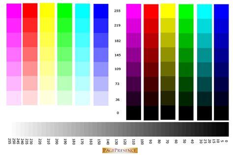 Print Background Color In Word 2010 L L L L L L L L L