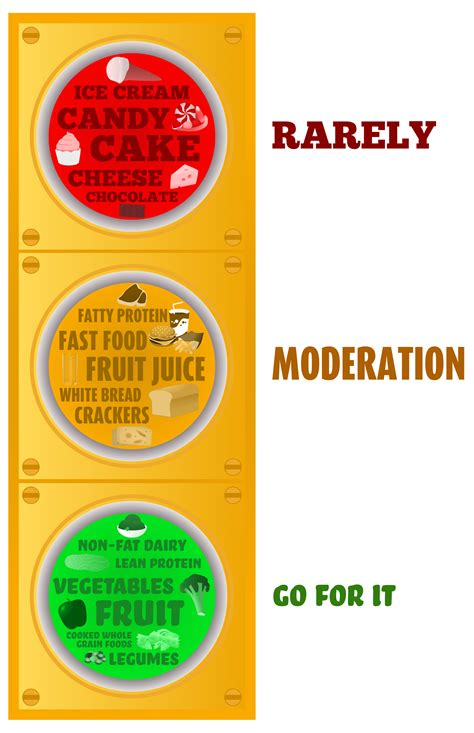 cooking light cancel subscription view stoplight jpg clipart free nutrition and healthy