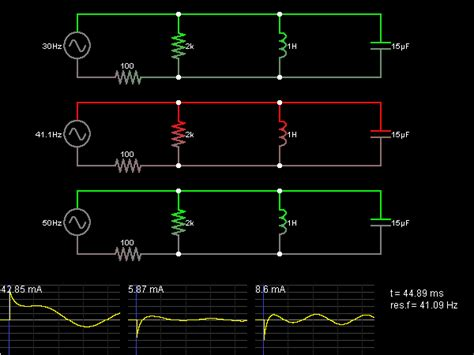 parallel resistor simulator parallel resonance circuit simulator