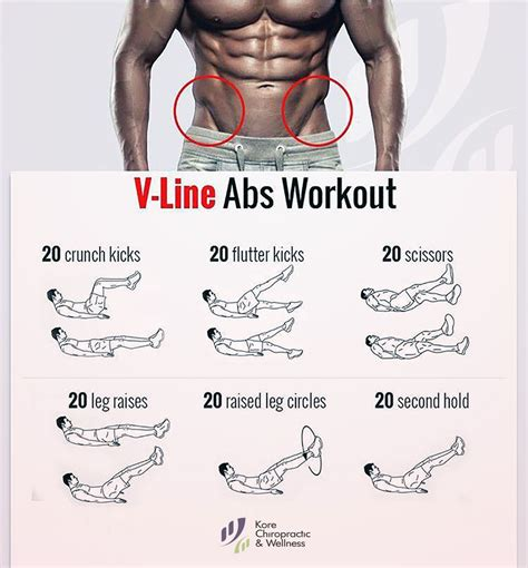 v line abs workout 20 crunch kicks 20 flutter kicks 20