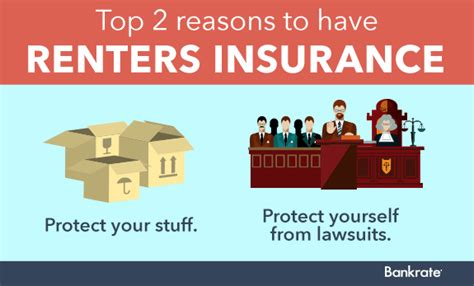 Apartment Insurance Do I Need Renters Insurance Bankrate