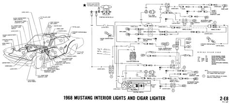 mustang wiring diagram 1968 mustang wiring diagrams and vacuum schematics