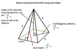 Notes square based pyramid of equal edges vomume and surface area