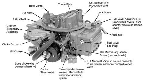 holley 600 cfm carb diagram some vacuum advance and carb questions ford truck