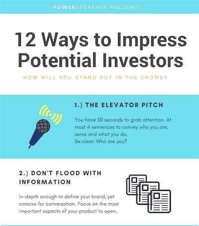 7 Ways To Impress Your In by Powerspeaking Speak Up