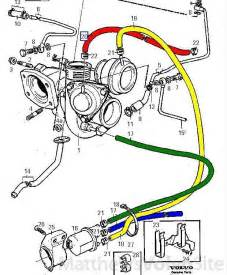 2006 volvo xc90 engine diagram finally a vacuum hose diagram the language of diy swedish