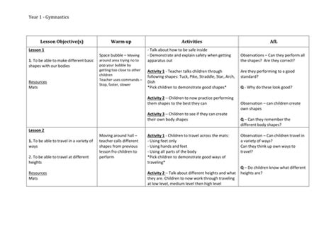gymnastics lesson plan template gymnastics planning for year 1 by philippaa teaching