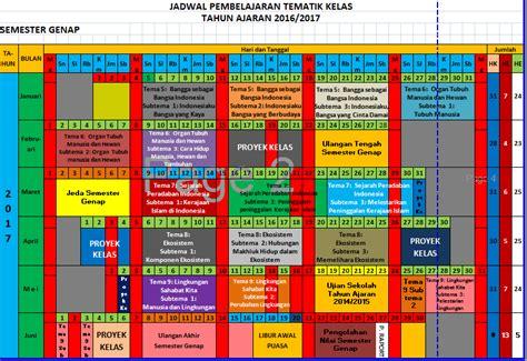 Pembelajaran Terpadu Tematik By Deni jadwal pelajaran kurikulum 2013 tematik excel sd kelas 1 2 4 dan 5 kurikulum 2013 revisi