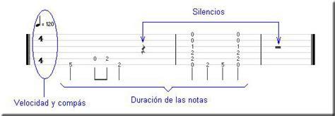 cmo leer smbolos 191 como leer tablaturas rock6070