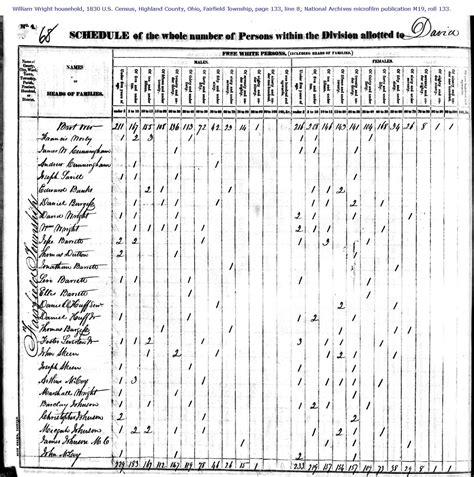 Fairfield County Ohio Marriage Records 1830 Fairfield Township Highland County Ohio