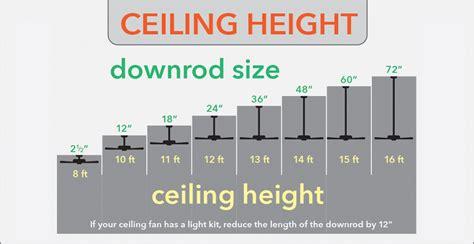 emerson ceiling fans cf144ww emerson ceiling fans cf144ww curva sky modern low