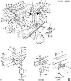 cdl inspection diagram cdl get free image about wiring diagram
