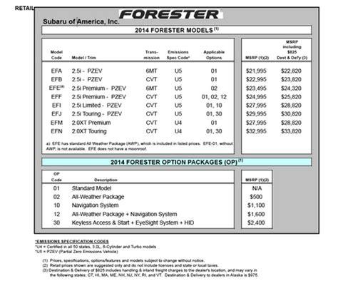 2009 subaru forester interior dimensions | www.indiepedia.org