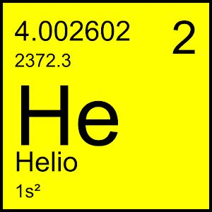tabla periodica helio image collections periodic table