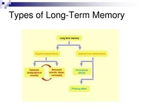 ppt memory for general knowledge powerpoint presentation