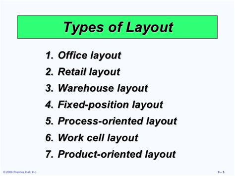 layout manager and its types layout strategies