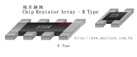 definition of surface mount resistor chip resistor array definition 28 images chip array resistor network resistors token