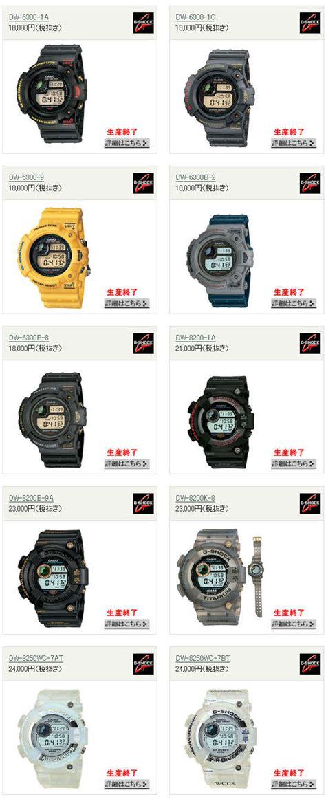 Harga Tas Merk Luminox gambar foto jam tangan harga jam bonia