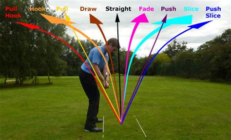 golf swing tracker golf today tuition one minute tips with pachesham golf