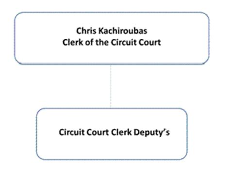 Dupage Circuit Court Search Dupage County Il Official Website Circuit Court Clerk Statutory Requirements