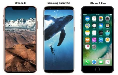 iphone   samsung galaxy   iphone   price  india specifications  features