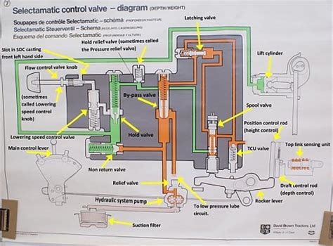 wiring diagram david brown cropmaster www