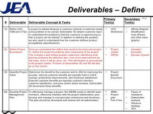 Project Deliverable Template by Deliverables Exles Immix By Zypop