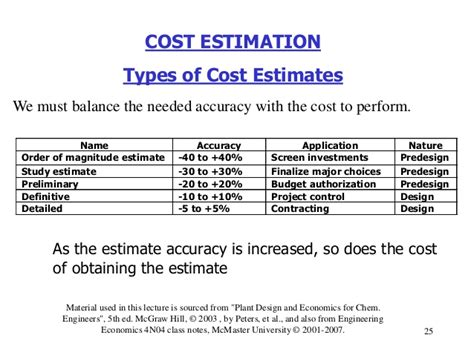 three types of construction estimating techniques apex lecture 5 cost estimation i