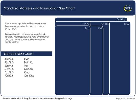 bed sizing chart mattress sizes