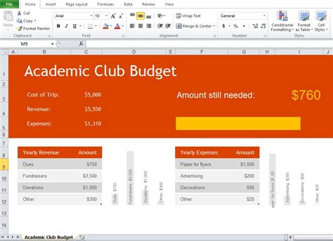 Academic Club Budget Template Excel Tmp Club Budget Template