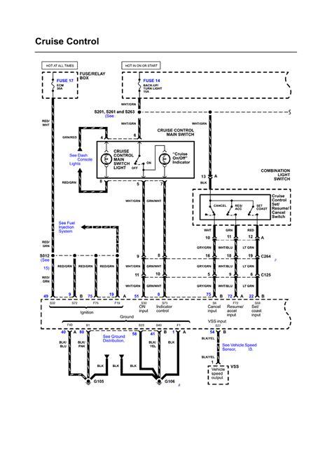 2005 ford escape repair manual wiring diagrams fuse diagram 2006 wiring diagram library 2005 ford escape cruise wiring diagram 46 wiring diagram images wiring diagrams
