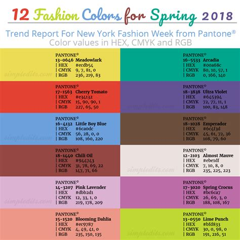 rgb color values hex and cmyk color values for top 12 pantone colors for