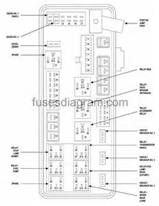 2005 Chrysler 300 Fuse Box Diagram Fuses And Relays Box Diagram Chrysler 300