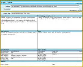program charter template project discussion forum