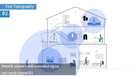 usb wifi range extender extend the range of your home or