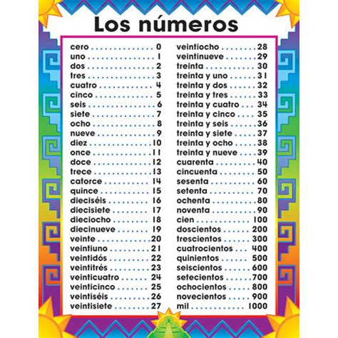 images  spanish number chart printable spanish