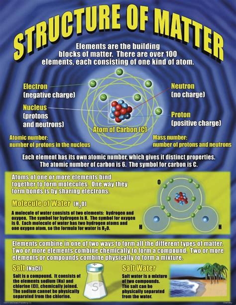 best science poster best 25 chemistry posters ideas on science