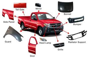 new car parts car parts manufacturer manufacturer from india