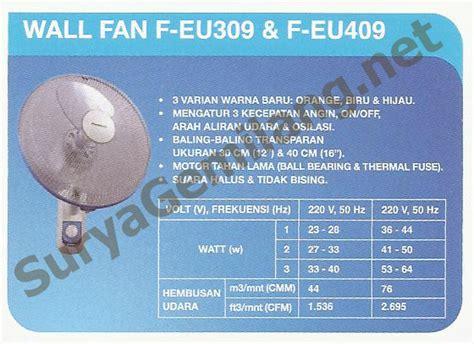 Panasonic F Eu409 Wall Fan list of products january 2012