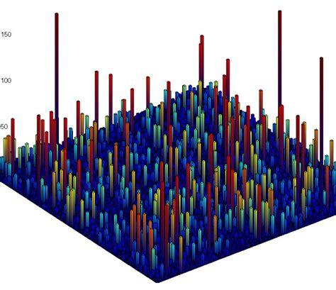 pattern matching zone image pattern matching patterns gallery