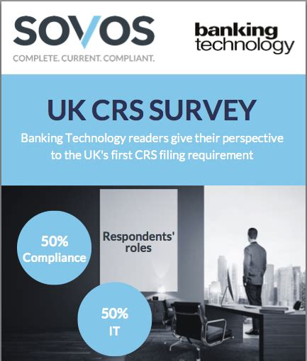 crs banking infographic financial institutions optimistic for