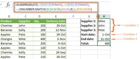 product design criteria exle excel sumifs and sumif with multiple criteria formula