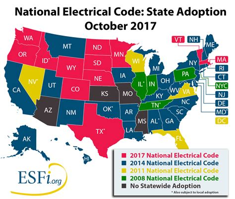 national electrical code 2017 esfi the national electrical code 2017
