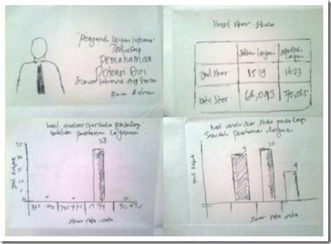 contoh skripsi desain komunikasi visual contoh presentasi skripsi yang baik dan cara membuatnya