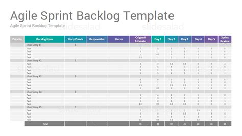 Agile Project Management Powerpoint Presentation Template Slidesalad Sprint Powerpoint Template