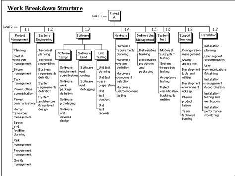 skeleton layout exles sle skeleton wbs for software hardware system