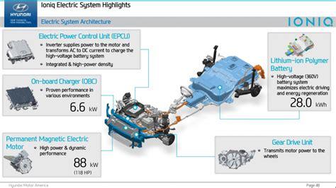 electric power steering 2001 lexus lx regenerative braking 2017 hyundai ioniq review first drive