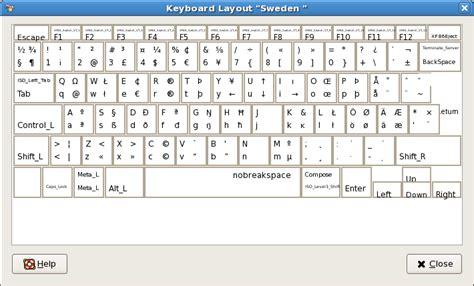 keyboard layout symbol meaning apple key symbol